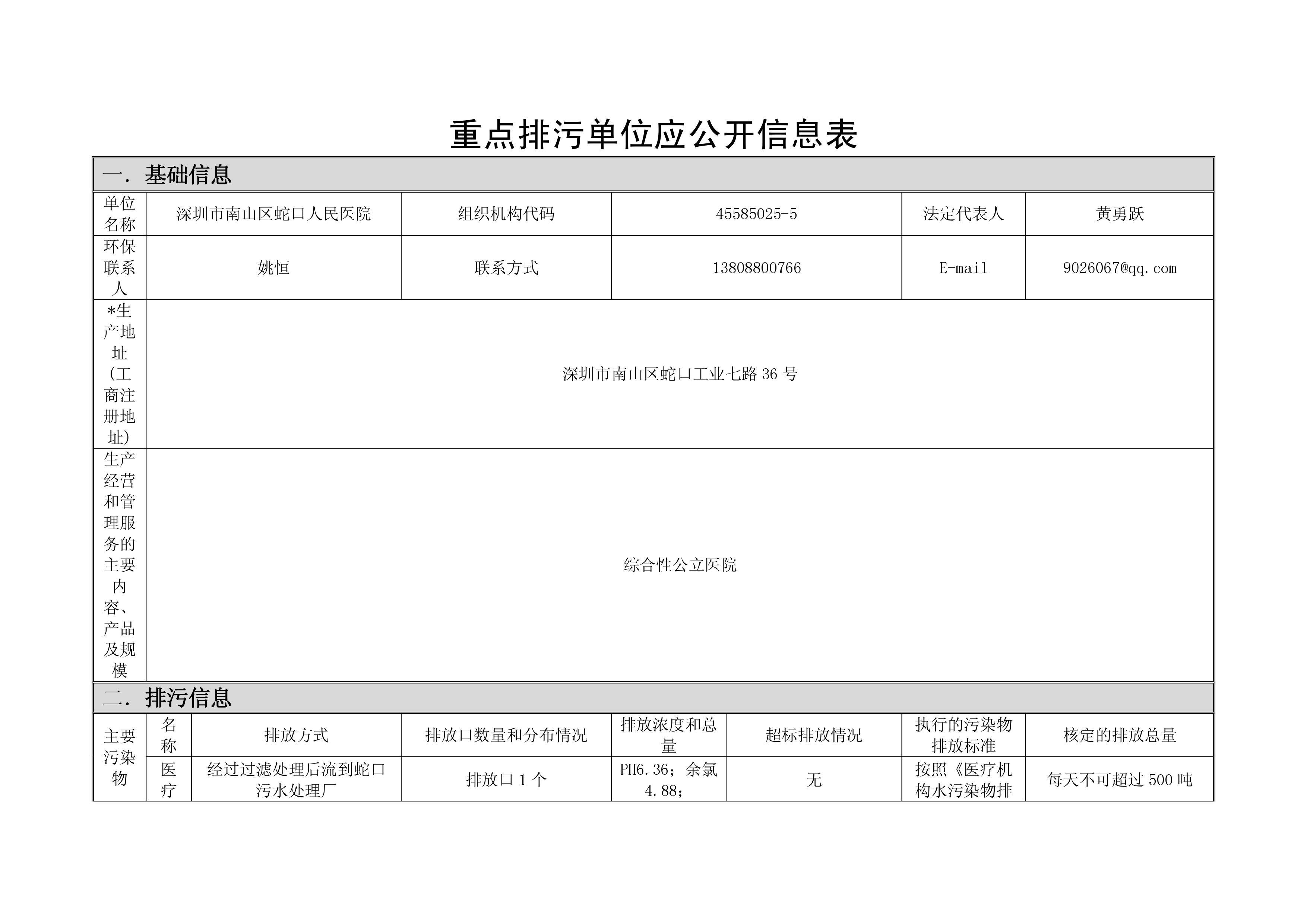 蛇口人民医院环境信息公开2017-深圳市蛇口人民医院